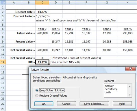 Net Present Value Excel Spreadsheet by How To Calculate The Rate Of Return Irr