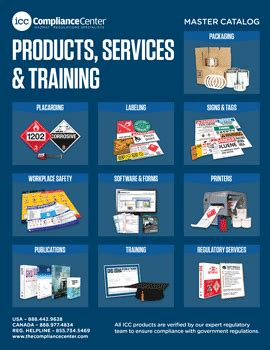 Ge L Catalog by Catalog Request Downloads Icc