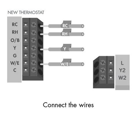 emerson sensi thermostat wiring diagram wiring diagram
