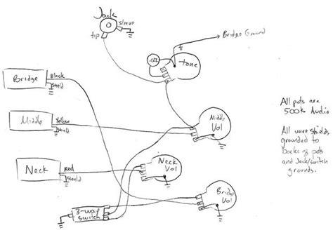 riviera p circuit wiring planet  circuit riviera