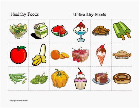 Healthy Food Worksheets by Free Coloring Pages Of Healthy Vs Unhealthy