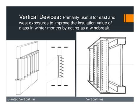 Vertical Solar Blinds 7 Shading Devices