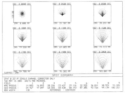 p spot diagram diagram of g spot 28 images diagram related keywords