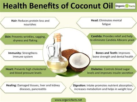 healthy unrefined fats 11 surprising benefits uses of coconut organic facts