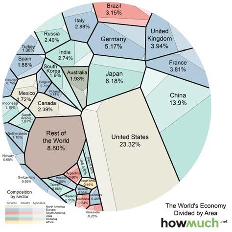 prodotto interno lordo mondiale una mappa mostra l intera economia mondiale