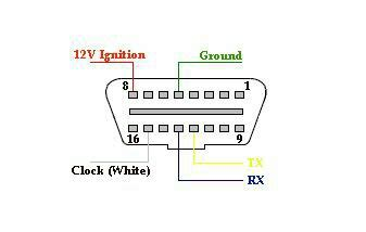 circuit diagram for ecu talk consult display patrol 4x4