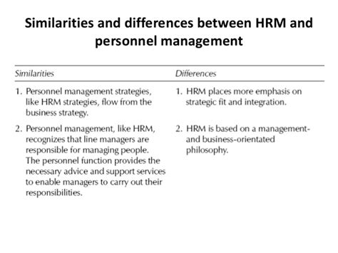 Ma Hrm Vs Mba hrm and personnel management human resource management
