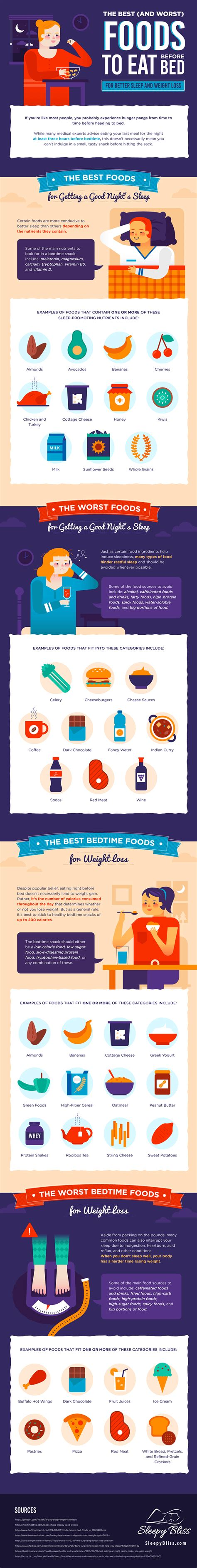 food to eat before bed the best and worst foods to eat before bed sleepy bliss
