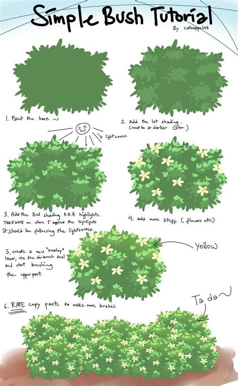 tree drawing tool bush tutorial by catnappe143 deviantart on deviantart