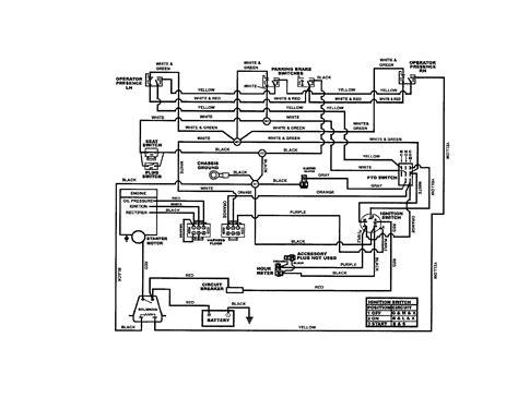 briggs and stratton 12 hp engine diagram 14 5hp briggs and stratton wiring diagram wiring diagram