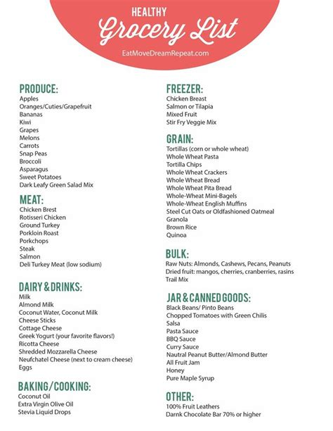 printable healthy shopping list quot healthy grocery list free printable clean eating