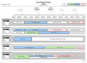 visio project timeline template timeline template discount bundle gt 40