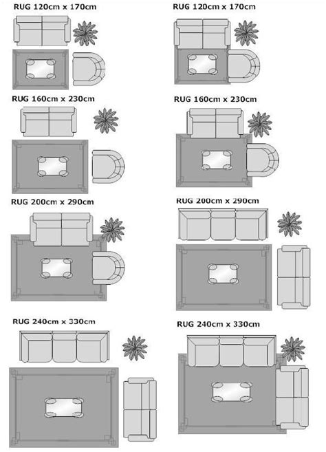 rug size guide floor rug sizes chart gurus floor