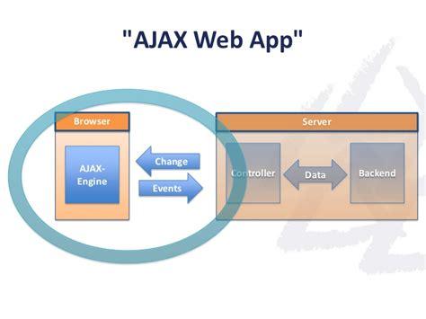 js app pattern jquery ui checkbox phpsourcecode net