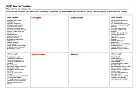 40 Free Swot Analysis Templates In Word Demplates Business Swot Analysis Template