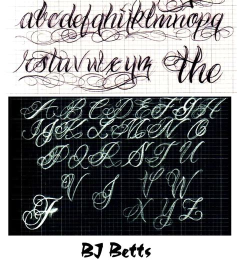 tattoo fonts a z fonts graffiti style writing styles
