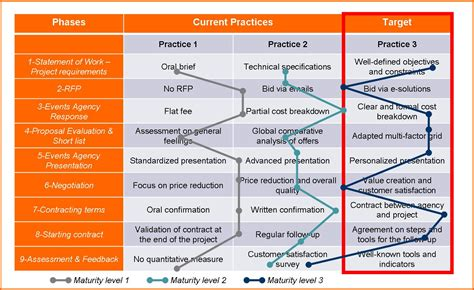 strategic sourcing plan template a new look at sourcing talent demand metric gt gt 23