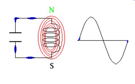 inductor in ac circuit animation tech course module 6