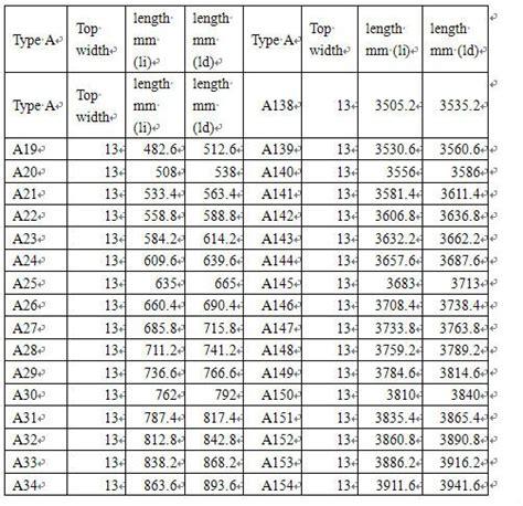 section v org v belt size chart with products buy v belt size chart