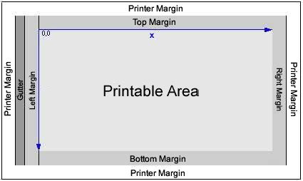 layout print java printing in java part 1 javaworld