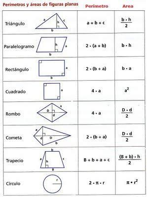 figuras geometricas mas conocidas diccionario matematicas per 237 metros y 193 reas de figuras planas