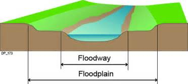 What Are Floodplans Conceptual Diagram Of A Floodway Within A Floodplain Flickr