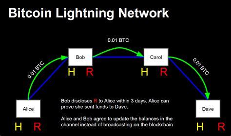 bitcoin lightning bitcoin lightning network wallet satoshi bitcoin wallet