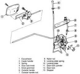 Interior Door Lock Mechanism Door Latch Door Latch Mechanism Repair