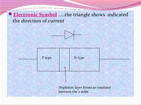 how pn junction diode is formed pn junction diode