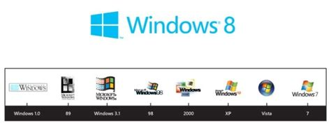 microsoft explains bland new windows logo the register