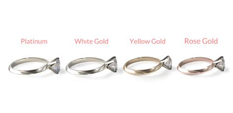 how to design the engagement ring the