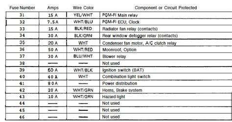 peugeot 206 fuse box indicator wiring diagram with