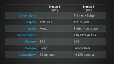 Lcdtouch Asus Nexus 7 Generasi 2 perbandingan nexus 7 generasi lama dan generasi baru