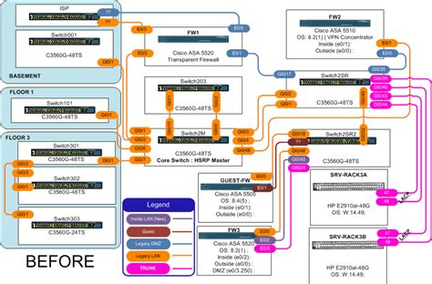 large network diagram large network refresh hg consulting
