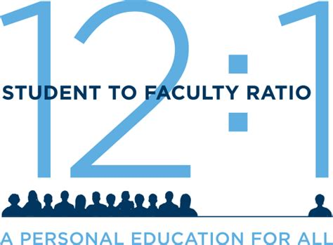 Faculty To Student Ratio Mba Programs by Westminster College