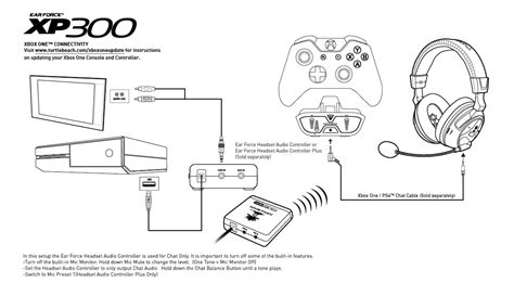 xbox power supply wiring diagram xbox wiring diagram images