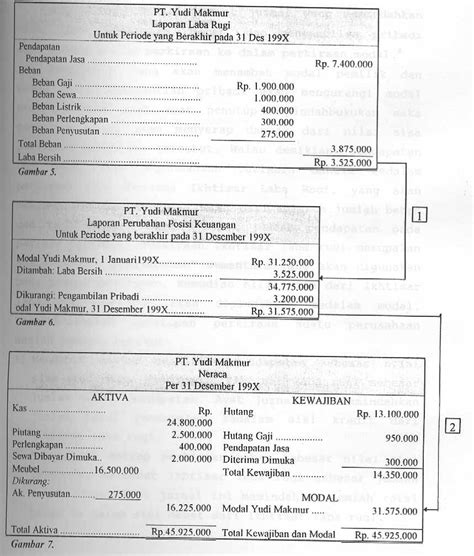 contoh judul skripsi tentang faktur pajak posts simafire