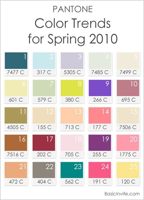 pantone color trends 30 best images about pantone 2016 on pinterest pantone