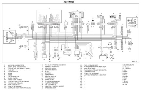 yamaha aerox 100 wiring diagram wiring diagram