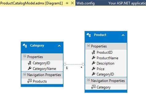 building first asp net mvc application with entity building your first mvc application with entity framework