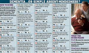 test alzaimer alzheimer s questionnaire test that can reveal if you are
