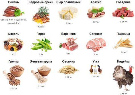 lo zinco negli alimenti vitamine per aumentare la potenza negli uomini