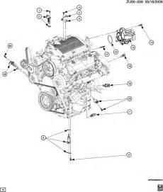 2006 impala transmission diagram autos post