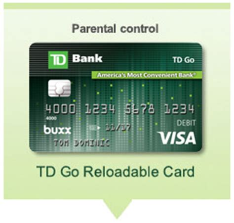 Td Bank Visa Gift Card - td bank credit card promotions infocard co