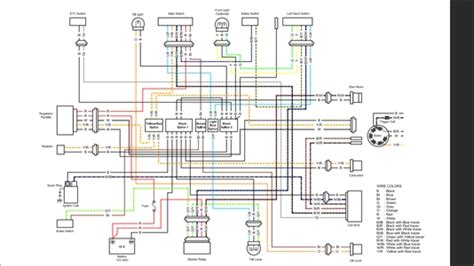 baja 90 wiring diagram baja 90 atv wiring diagram wiring