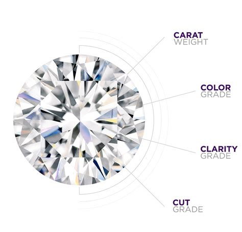 cut clarity color 100 clarity chart and color fancy light