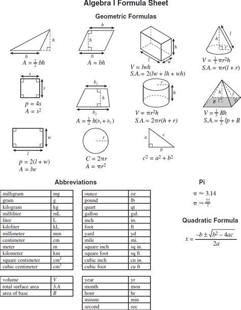 Credit Maths Formula Sheet Geometry Formulas Sheet Search Math Geometry Formulas