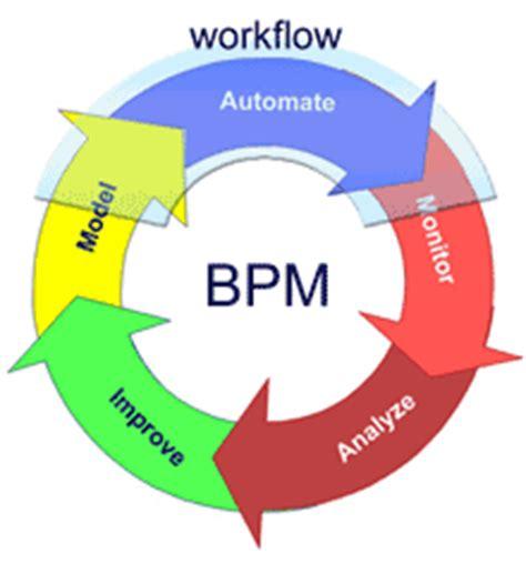 workflow vs bpm construindo um analista de processos bpm x workflow