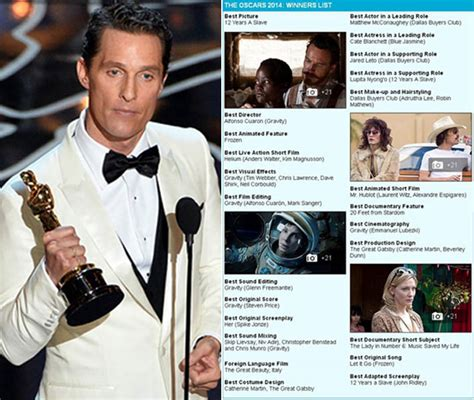 anugerah film terbaik oscar 2010 oscar 2014 inilah para pemenangnya