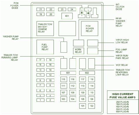 1998 lincoln navigator fuse box diagram circuit wiring diagrams